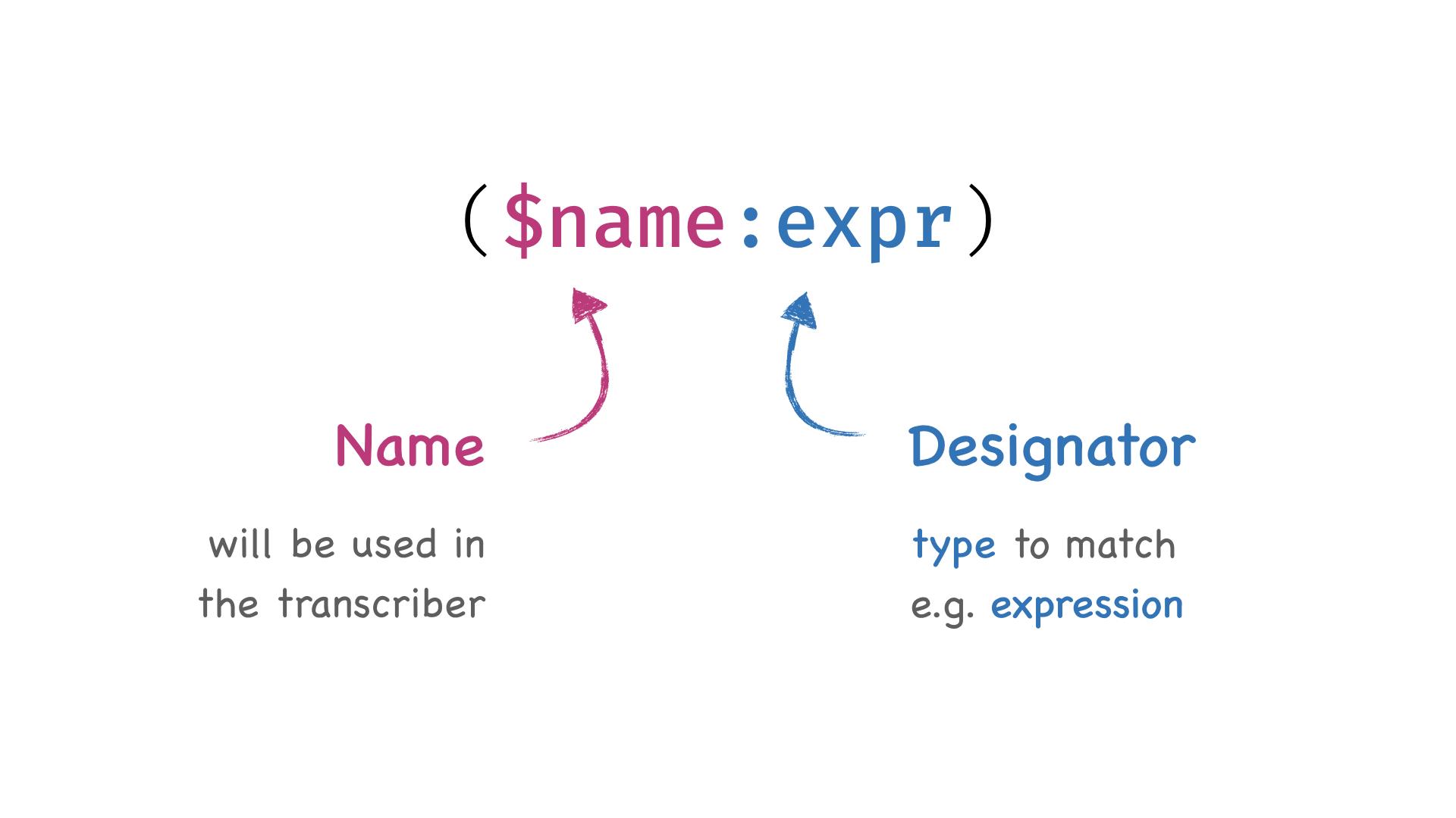 matcher-transcriber